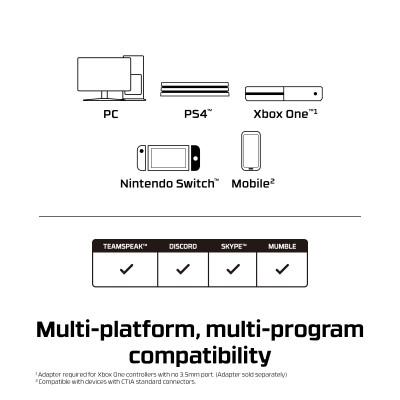 HyperX Cloud Stinger Core (PC/PS4/XBox/Switch/Mobile)